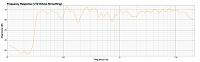 Presonus Sceptre Coaxial Monitors-fuzzmeasure_s8.jpg