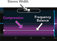 Mastering The Mix releases REFERENCE - Mix referencing plugin-trinity-display-infographic.png