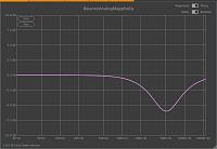 Balance Mastering Analog Magpha EQ Plugin-magpha.png