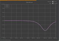 Balance Mastering Analog Magpha EQ Plugin-equilibrium.png