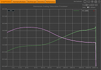 Softube releases Harmonics Analog Saturation Processor-character.png