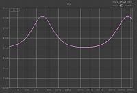 Volko Audio Releases A New API 500 Series Named Q American Series-volko-qg-8db.jpg