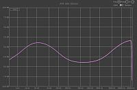 Volko Audio Releases A New API 500 Series Named Q American Series-waves-560-8db.jpg