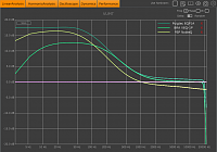 Black Rooster Audio releases the VEQ-1P Program EQ-pultec_low_boost.png