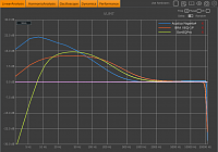 Black Rooster Audio releases the VEQ-1P Program EQ-another3_lows.png