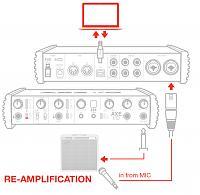 IK Multimedia unveils AXE I/O premium audio interface-axeio_reamp.jpg