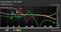 SPL IRON mastering compressor by Brainworx-pa-spl-iron-eq-curves.jpg
