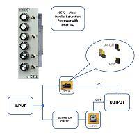 C572 | Parallel Saturation Colour Processor with Smart EQ - Bart HRK-air-ex.jpg