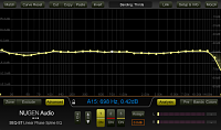 AI MASTER - Fully Automatic Mastering Plugin-aria-advanced-1lo-1hi-2db-8lufs-winner.png
