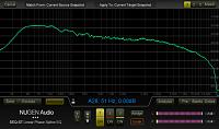 Zynaptiq Intensity-12db-2db-gr-sat-curve-.png