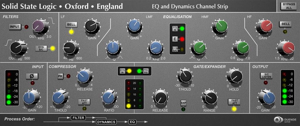 Duende EQ & Dynamics Channel