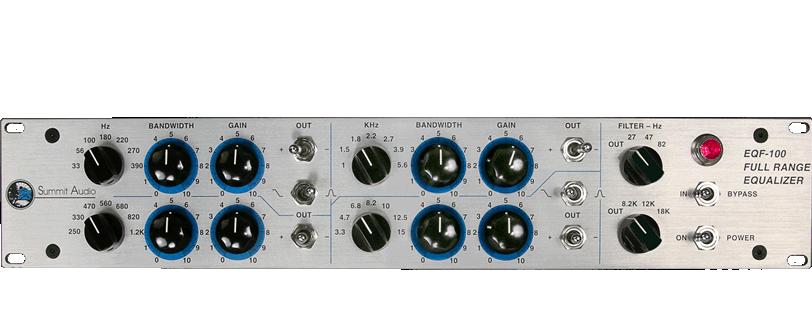 EQF-100