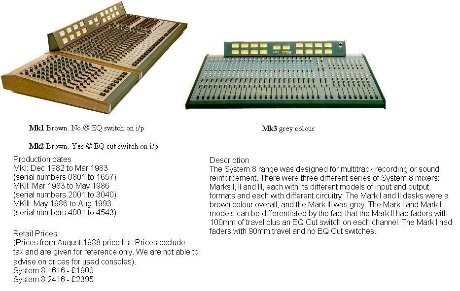 Allen and Heath System 8