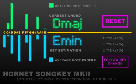 SongKey MK2