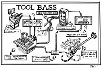 Dual 3As on Bass DI and Amp-fig05-05-copy.jpg