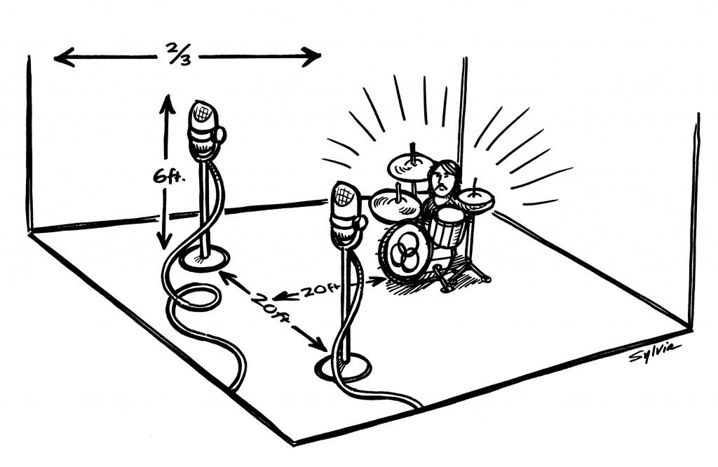 Snare Reamp Trick Gearslutz