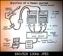 System of a Down's raw guitar/bass sound-systemguitar.jpg