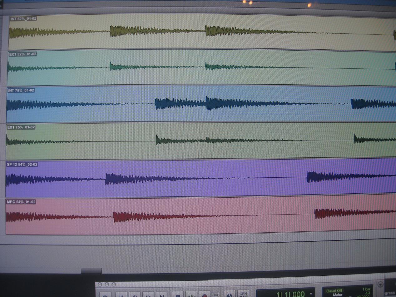 Schön Mpc Groove Vorlagen Ideen - Entry Level Resume Vorlagen ...