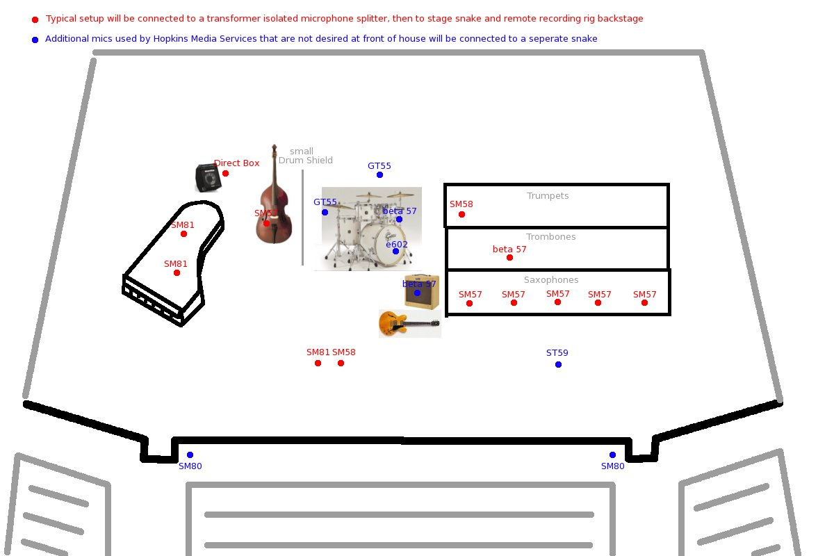 sonos system wiring diagram images house audio wiring diagram whole get image about wiring diagram