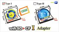 EZ Playback Thumb Drive For Client-sd-cf-adapter-type-i.jpg