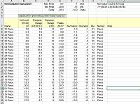 Level riding in classical music.-normalizespreadsheet.jpg