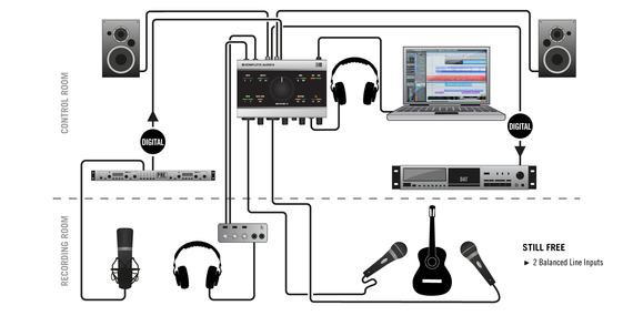 329114685250559164 additionally 549368854521473250 likewise Simple Recording Studio Wiring Diagram moreover Audio Mixer Setup Diagram as well Mini Light Stand. on home recording studio equipment setup