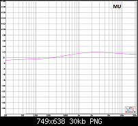 Slate Virtual Buss Compressors-mu-default-freq-response.png
