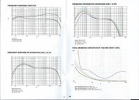 Rupert Neve Portico 542-542-manual-curves.jpg