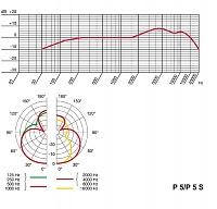 AKG Perception Live P5-p5-specs.jpg