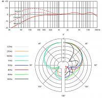 sE Electronics V7-05.jpg