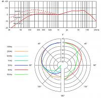 sE Electronics V7-06.jpg
