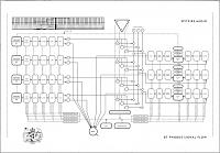 Spitfire Audio BT Phobos-signal-flow.jpg