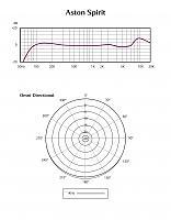 Aston Microphones Spirit-spirit-omni-directional-20db.jpg