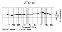 Audio-Technica AT5045-at5045_freq_response.jpg