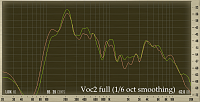 Aston Microphones Halo Reflection Filter-voc2-full-smooth.png