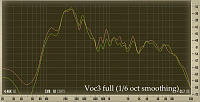 Aston Microphones Halo Reflection Filter-voc3-full-smooth.png