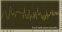 Aston Microphones Halo Reflection Filter-voc3-mids-non-smooth.png