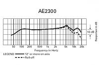 Audio-Technica AE2300-ae2300-freq-response.jpg