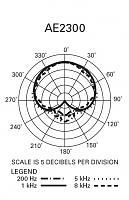 Audio-Technica AE2300-ae2300-polar-pattern.jpg
