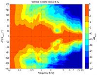 ADAM Audio S3V-s3v-vert-plot.png