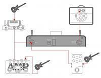Hotone Audio Loudster-setup.jpg
