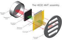 HEDD Type 20-hdassembly.png
