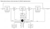 WesAudio _MIMAS-mimas-schematic.png