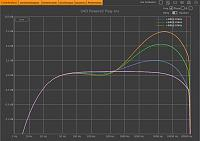 Universal Audio Century Tube Channel Strip-century-high-boost.jpg