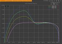 Universal Audio Century Tube Channel Strip-century-low-boost.jpg