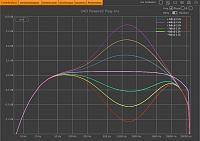Universal Audio Century Tube Channel Strip-century-mids.jpg