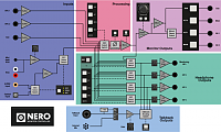 Audient Nero Monitor Controller-neroflow.png