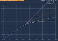 DDMF Plugindoctor-compressor-ratios.jpg