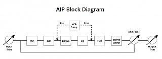 Korneff Audio Amplified Instrument Processor-aip-block.jpg