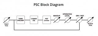 Korneff Audio Pawn Shop Comp-psc-block.jpg
